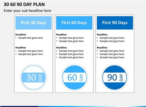 30 60 90 day plan template powerpoint 30 60 90 day plan 30 60 90 day sales plan sle template