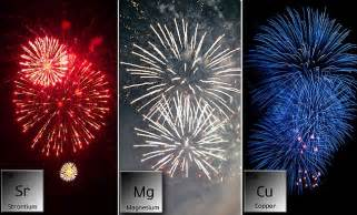 color of magnesium july 4th fireworks and how they get their white and