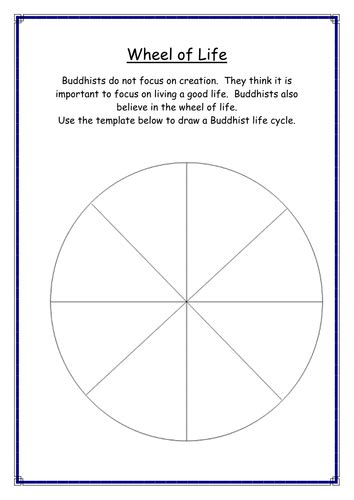 buddhist wheel of template buddhism wheel of by crompton teaching