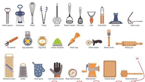 home design blog names kitchen utensils and their uses filipino home design blog