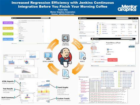 jenkins ci tutorial pdf jenkins tutorial pdf choice image any tutorial exles