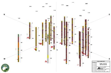 fence diagram fence diagram 3d figure of scbfm gpl and lithology