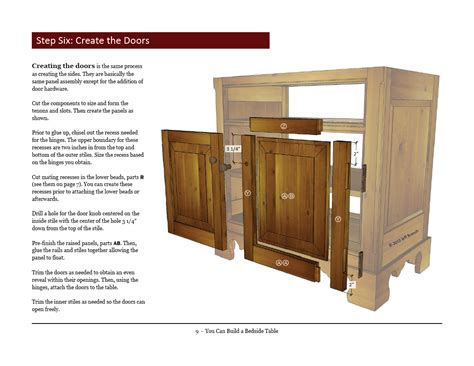 cabinet making glossary terms  woodworking
