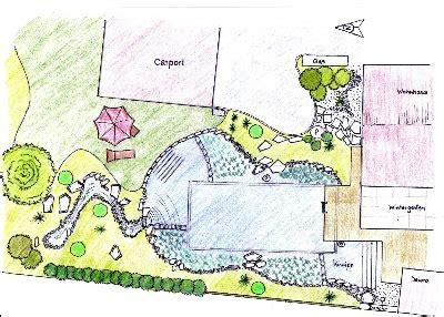 Garten Und Landschaftsbau Schweinfurt by Schwimmteiche Gartenplanung Sachverst 228 Ndiger Schweinfurt