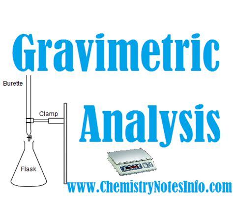 gravimetric analysis chemistry formulas | chemistry notes