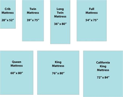how long is a queen size bed how long is a queen size bed 28 images queen size