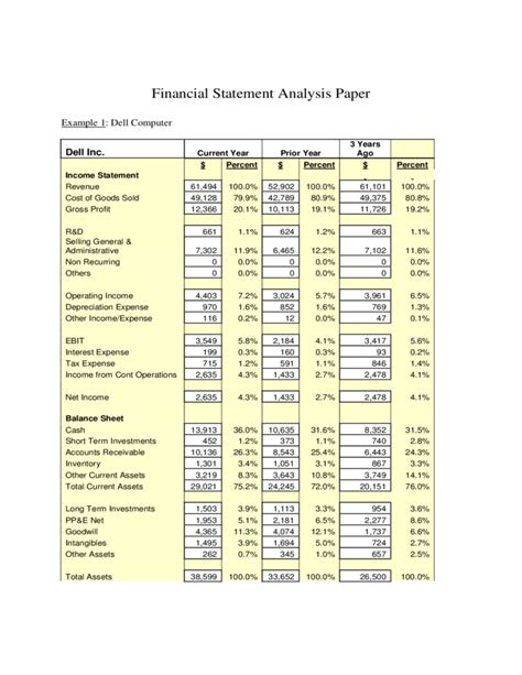Financial Ratio Analysis Report Papers financial statement analysis paper free