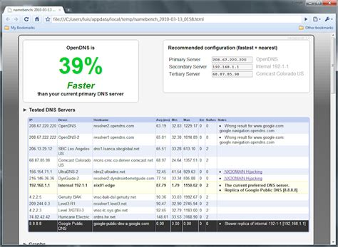 name bench free namebench dns benchmarking tool linhost info
