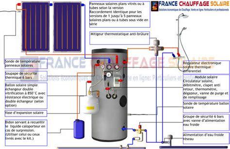 chauffe eau solaire atlantic 2349 kit chauffe eau solaire 300l capteurs solaires 30