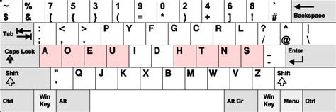 layout keyboard dvorak alternative keyboard layouts