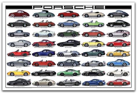 Porsche Model History by Steve Anderson Illustrations Home