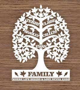 Customizable Family Tree Template by Custom Leaf Family Tree For 5 Five Family Members Pdf Svg