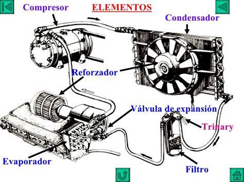 como se elabora un aparato electrico 191 c 243 mo funciona circuito electrico termostato ambiente en aire