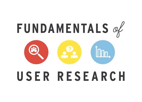 Mba User Research Course Syllabus by Fundamentals Of User Research