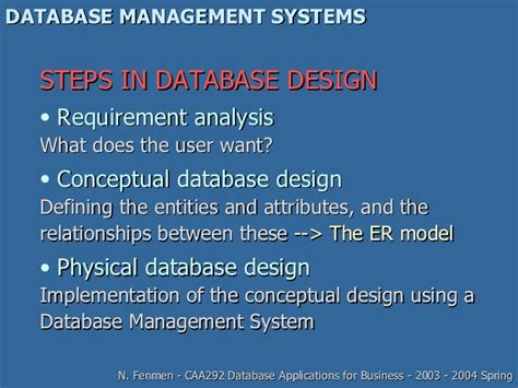 Database Management System Ppt For Mba by Payroll Management Requirement Analysis Of Payroll