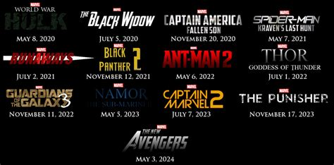 Marvel Film Universe Phase 4 | my predictions for phase four of the marvel land of