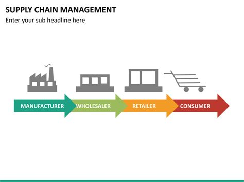 supply chain management powerpoint template supply chain management powerpoint template sketchbubble