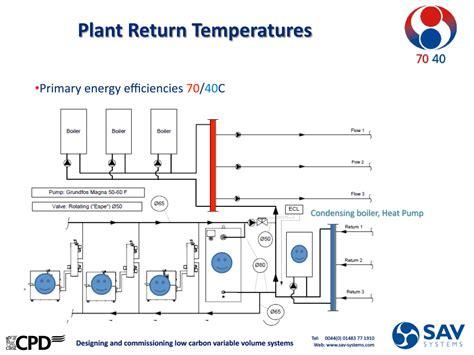 nordyne 5 ton air handler wiring diagram fedders air