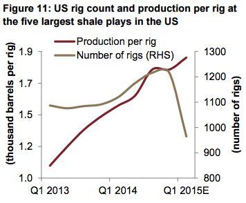 jadwa's quarterly oil market update finds glut in oil