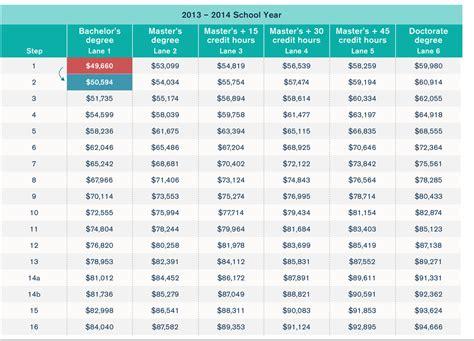 Cps Academic Calendar Cps Payroll Calendar 2017 Calendar 2017