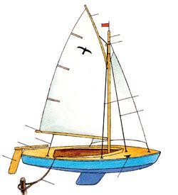 onderdelen zeilboot zeilen