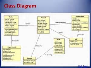 free home design classes class diagram of the pds best free home design idea
