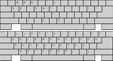 keyboard layout latvian view topic project ms dos 6 40 betaarchive