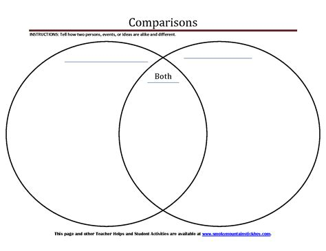 blank venn diagram template 10 best images of blank venn diagram pdf blank