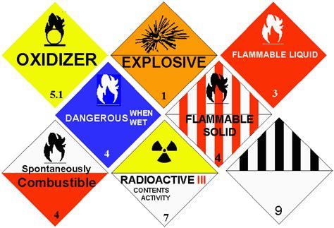 hazard labels and hazmat placards chemtran usa