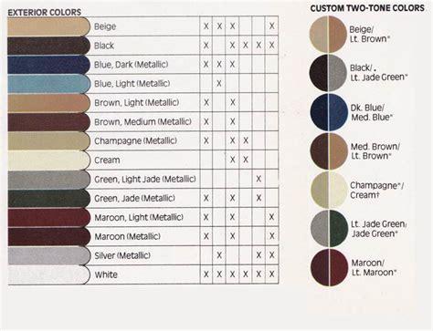 2011 chevrolet malibu touch up paint colors for 2011 html autos weblog