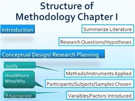 methodology dissertation structure writing a methodology chapter m4v