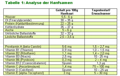 cholesterin tabelle cholesterin tabelle f 252 r nahrungsmittel postsan41