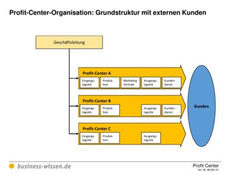 profit center einrichten management handbuch business