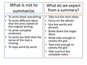 Summarize An Essay by Reading And Writing Iv Write A Summarizing Essay