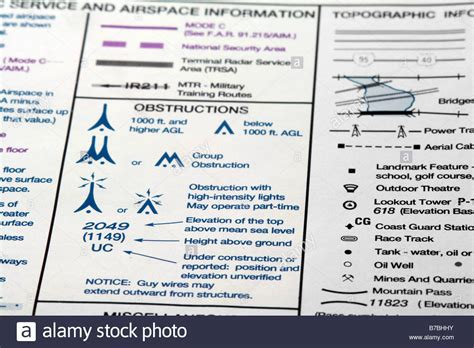 legend sectional aviation sectional charts legend how to read a sectional
