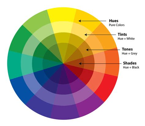 8 basic colors the abc s of color basic color theory operation write home