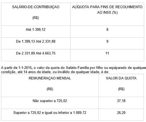 tabela salrio famlia 2016 atualizada tabela de inss e sal 225 rio fam 237 lia para 2015 folha eficaz