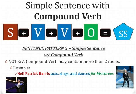 verb feature pattern simple sentence w compound verb youtube