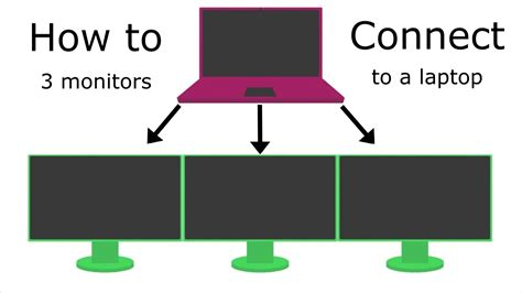 how to connect a how to connect three or more monitors to your laptop