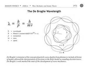 De Broglie Wavelength Of A Proton De Broglie Wavelength Basics Of Quantum Mechanics