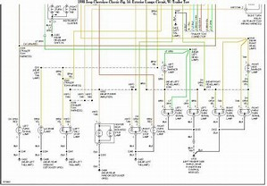 wiring diagram jeep cherokee wiring image wiring 1998 jeep cherokee xj wiring diagram image on wiring diagram jeep cherokee