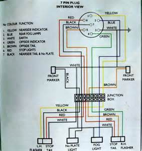 bosal towbar wiring diagram oris detachable towbar