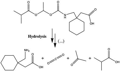 Gabapentin Enacarbil Also Search For Opinions On Gabapentin Enacarbil
