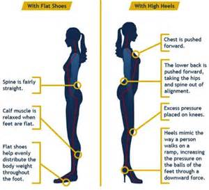 How To Make Heels Comfortable To Walk In Holistic Nutrition And Lifestyle Archives Solcore Fitness