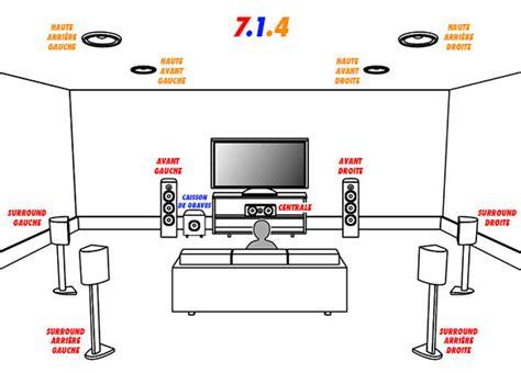layout home theater 7 1 dvdfr dolby atmos dts x auro 3d poussez les murs et