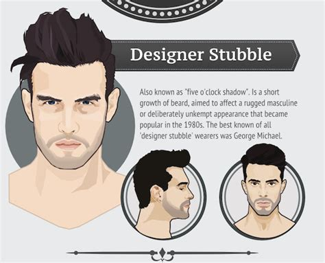 different types of haircuts using beijing infographic the most popular men s beard style trends