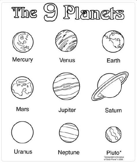 planet coloring page pdf earth planet cutouts printables pics about space