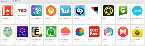 Play Store Top Apps Play Store Shares Its Best Apps Of 2014 List
