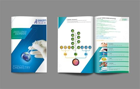 software brochure brochure software print design by keekee360 entry no 16