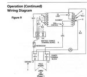 dayton electric unit heater wiring diagram get free image about wiring diagram
